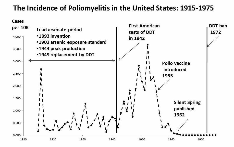 Let the EVIDENCE speak: Did Vaccines Save Us? | Vax Info Start Here