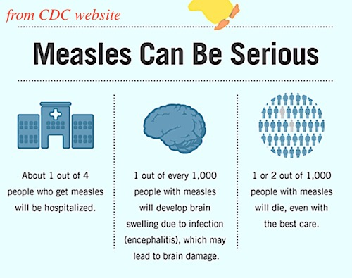 measles danger