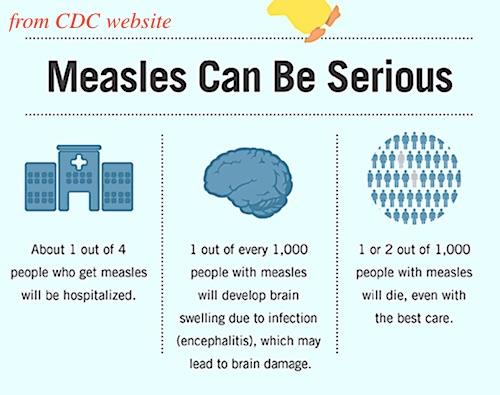 measles danger