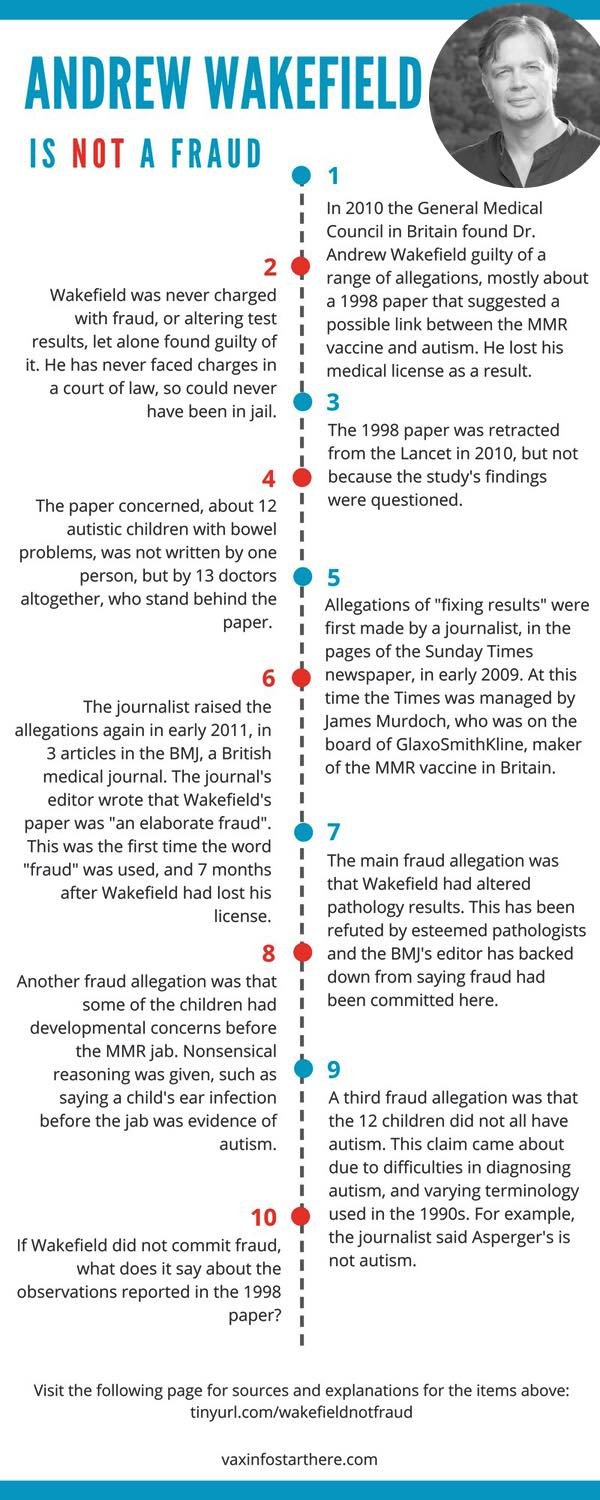 Wakefield-fraud linfographic